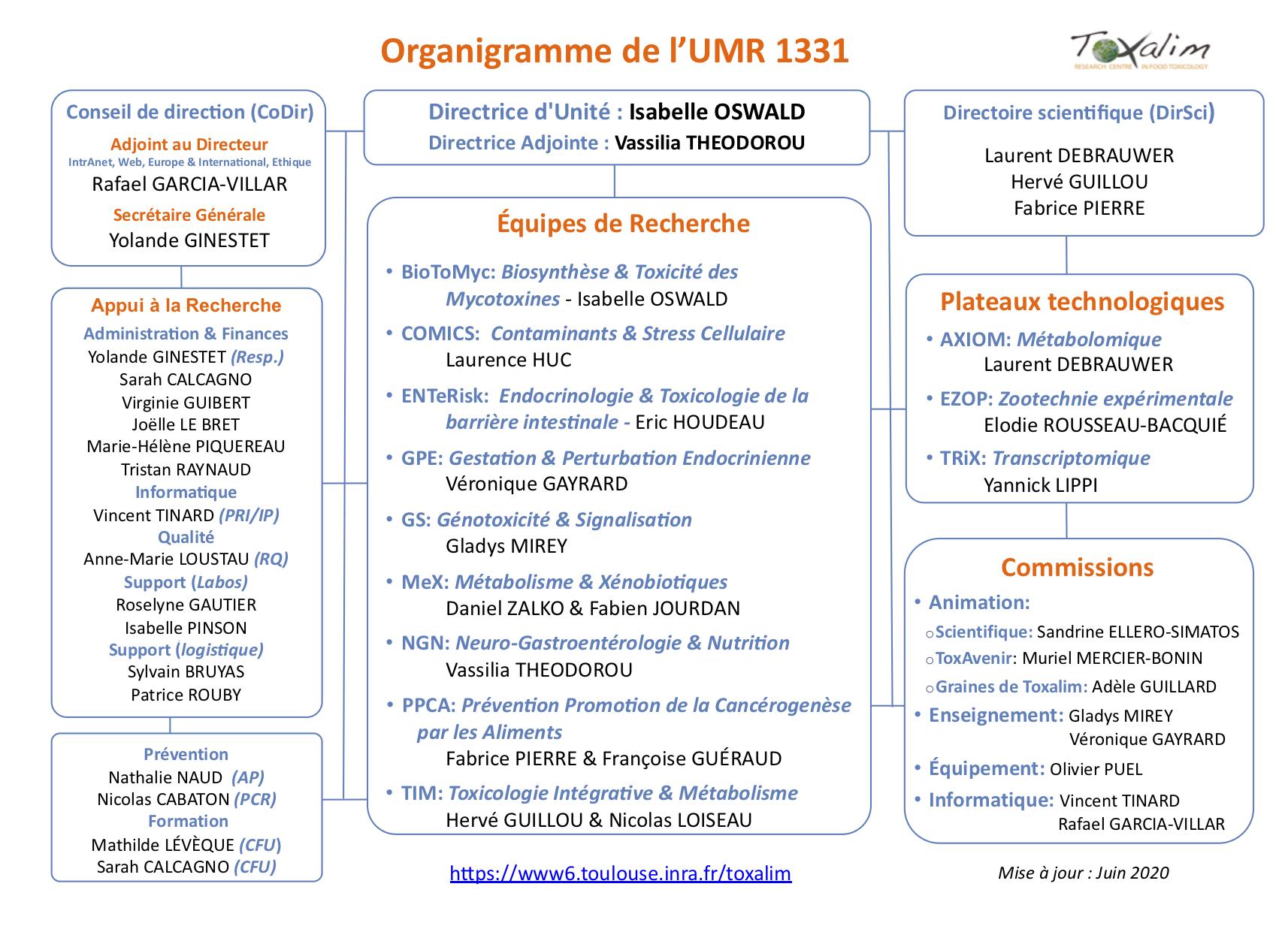 organigramme toxalim_V16_202006