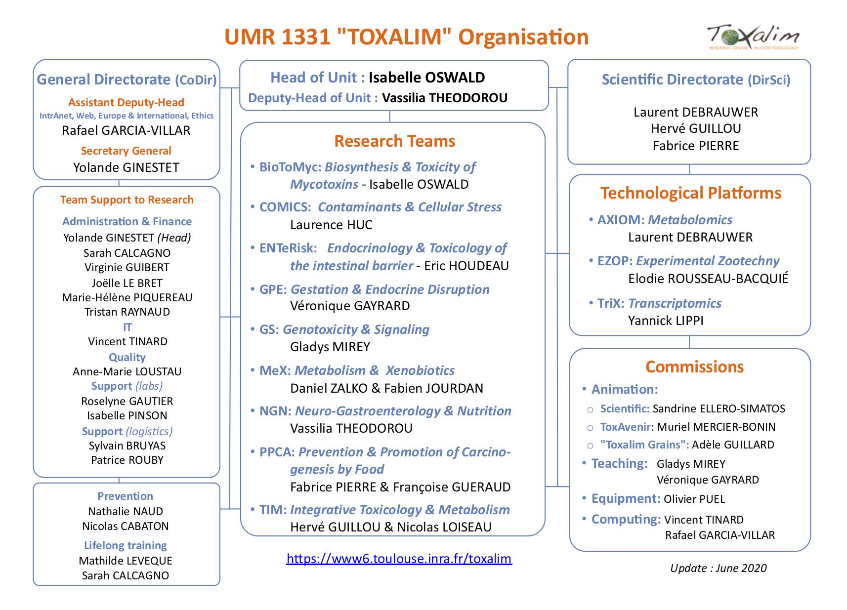toxalim organisation flowchart_V16_202006