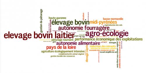 Nuage de tags Agroécologie Midi-Pyrénées