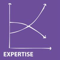 Expertise-EN